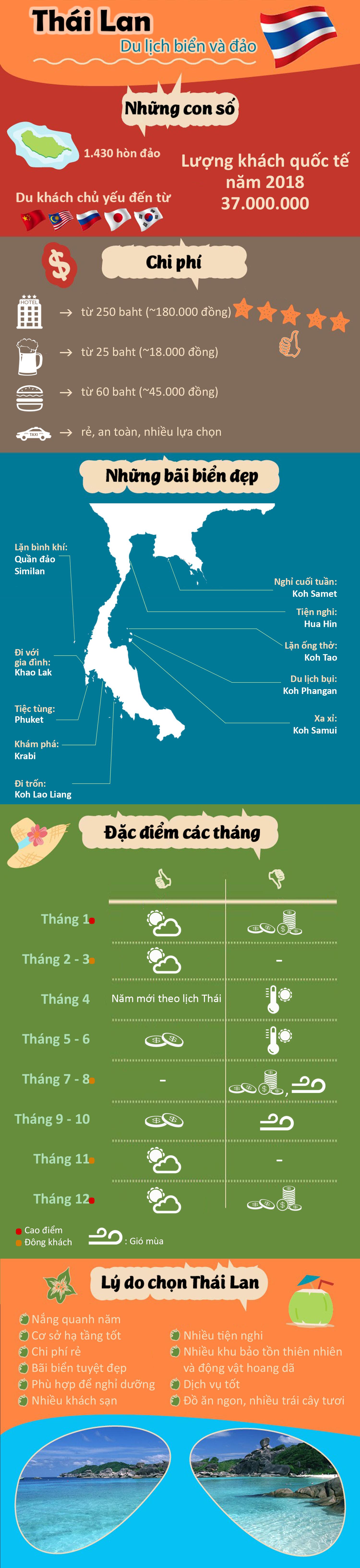 thai-lan-anh-moi-1551755998